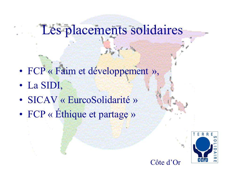 Côte dOr 10 Les placements solidaires FCP « Faim et développement », La SIDI, SICAV « EurcoSolidarité » FCP « Éthique et partage »