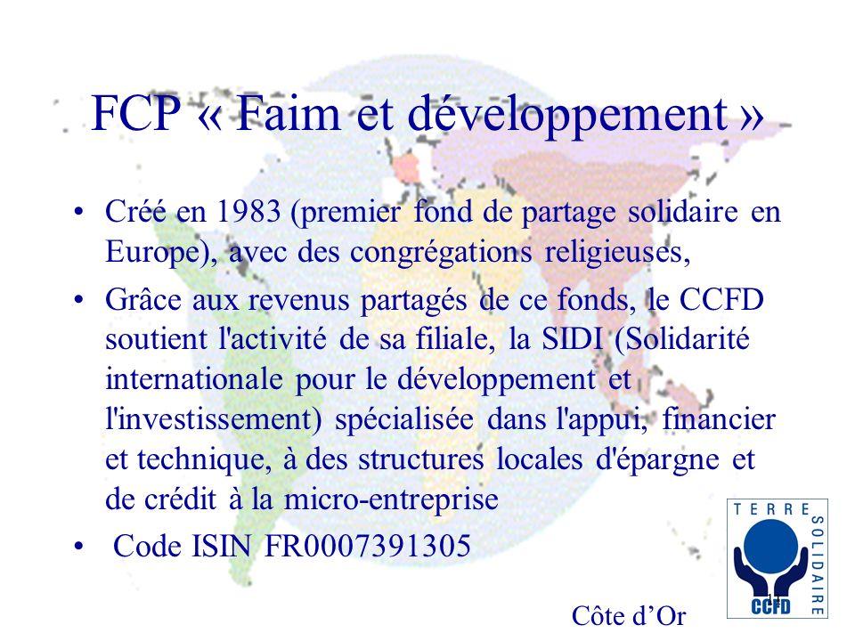 Côte dOr 11 FCP « Faim et développement » Créé en 1983 (premier fond de partage solidaire en Europe), avec des congrégations religieuses, Grâce aux revenus partagés de ce fonds, le CCFD soutient l activité de sa filiale, la SIDI (Solidarité internationale pour le développement et l investissement) spécialisée dans l appui, financier et technique, à des structures locales d épargne et de crédit à la micro-entreprise Code ISIN FR0007391305
