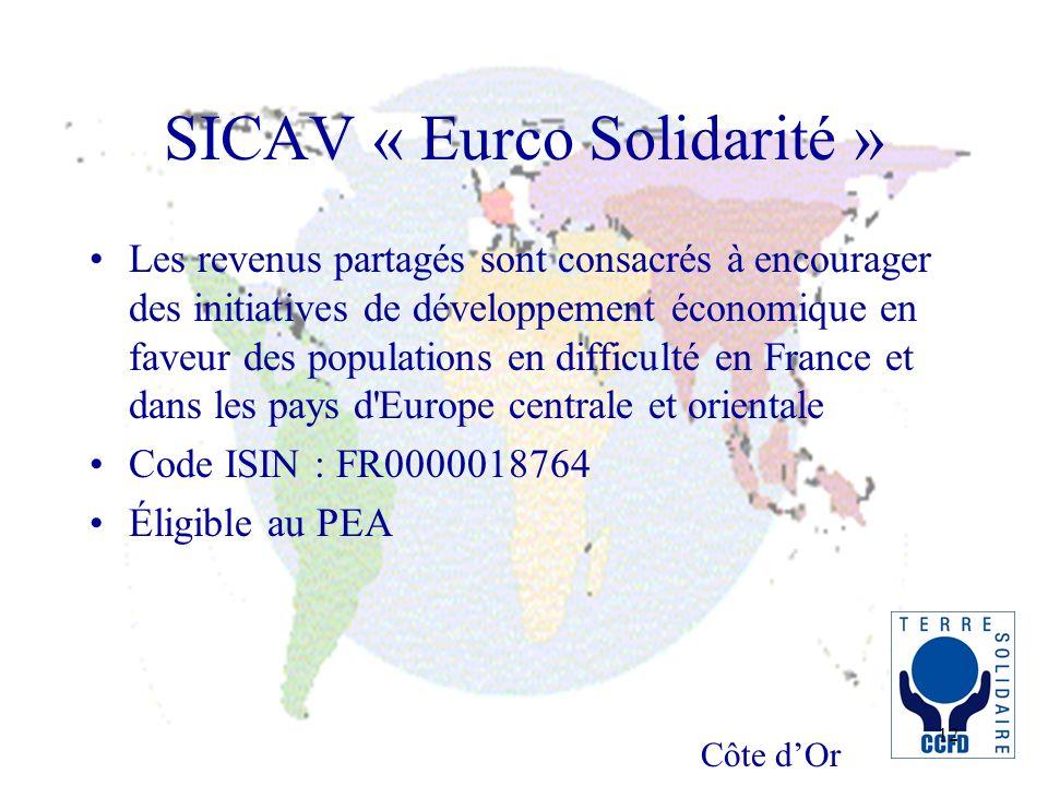 Côte dOr 12 SICAV « Eurco Solidarité » Les revenus partagés sont consacrés à encourager des initiatives de développement économique en faveur des popu