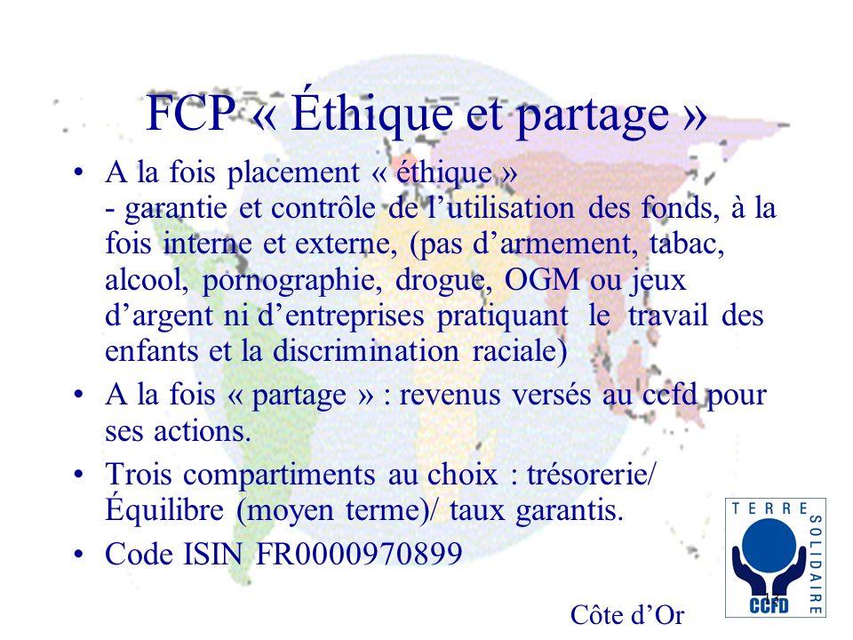 Côte dOr 13 FCP « Éthique et partage » A la fois placement « éthique » - garantie et contrôle de lutilisation des fonds, à la fois interne et externe,