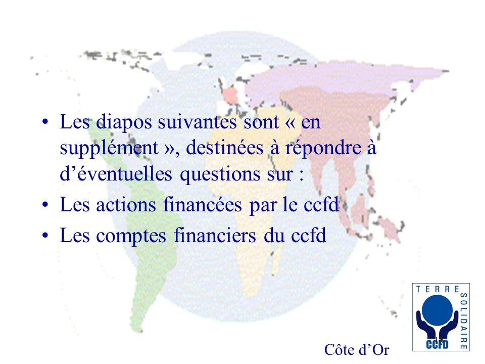 Côte dOr 16 Les diapos suivantes sont « en supplément », destinées à répondre à déventuelles questions sur : Les actions financées par le ccfd Les com