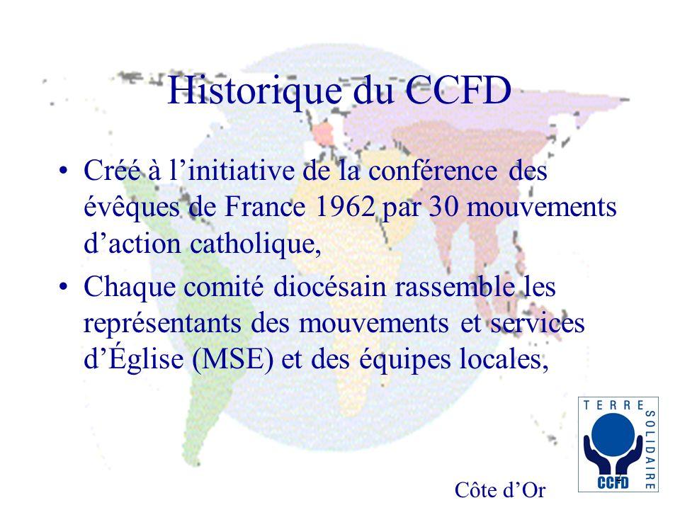 Côte dOr 2 Historique du CCFD Créé à linitiative de la conférence des évêques de France 1962 par 30 mouvements daction catholique, Chaque comité diocésain rassemble les représentants des mouvements et services dÉglise (MSE) et des équipes locales,
