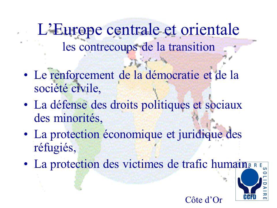Côte dOr 20 LEurope centrale et orientale les contrecoups de la transition Le renforcement de la démocratie et de la société civile, La défense des dr