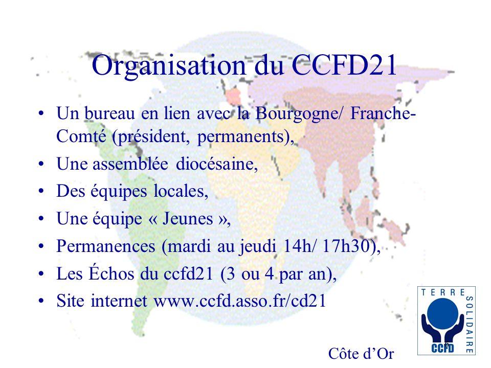 Côte dOr 6 Organisation du CCFD21 Un bureau en lien avec la Bourgogne/ Franche- Comté (président, permanents), Une assemblée diocésaine, Des équipes locales, Une équipe « Jeunes », Permanences (mardi au jeudi 14h/ 17h30), Les Échos du ccfd21 (3 ou 4 par an), Site internet www.ccfd.asso.fr/cd21