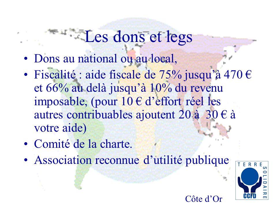 Côte dOr 9 Les dons et legs Dons au national ou au local, Fiscalité : aide fiscale de 75% jusquà 470 et 66% au delà jusquà 10% du revenu imposable, (p
