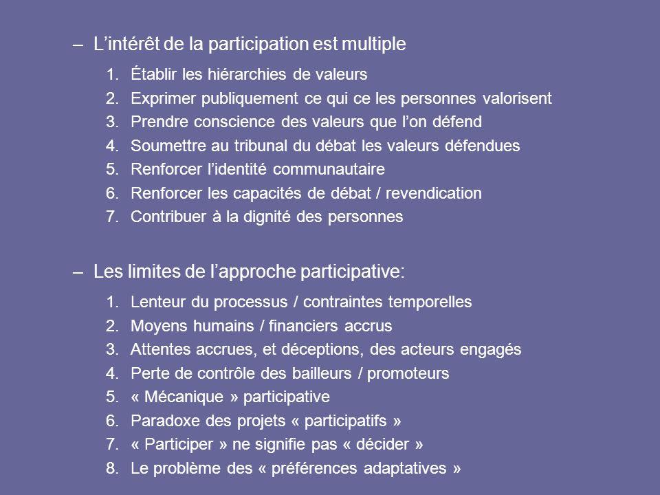 –Lintérêt de la participation est multiple 1.Établir les hiérarchies de valeurs 2.Exprimer publiquement ce qui ce les personnes valorisent 3.Prendre c