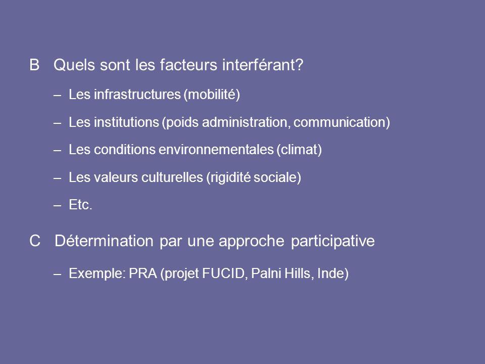 B Quels sont les facteurs interférant? –Les infrastructures (mobilité) –Les institutions (poids administration, communication) –Les conditions environ