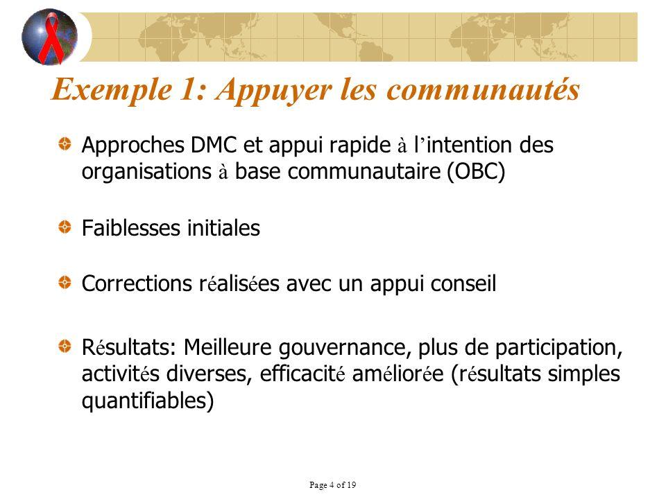 Page 4 of 19 Exemple 1: Appuyer les communautés Approches DMC et appui rapide à l intention des organisations à base communautaire (OBC) Faiblesses in