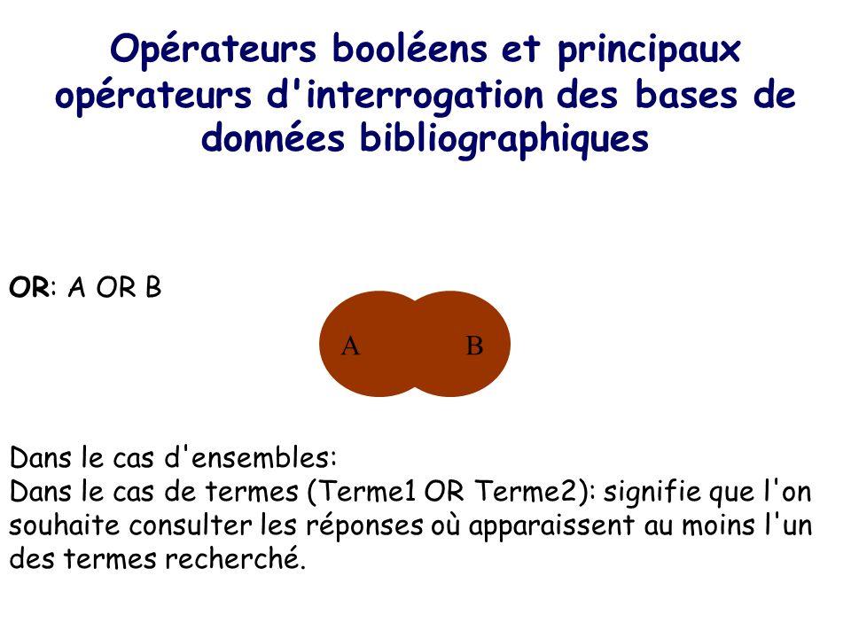 Opérateurs booléens et principaux opérateurs d'interrogation des bases de données bibliographiques OR: A OR B Dans le cas d'ensembles: Dans le cas de