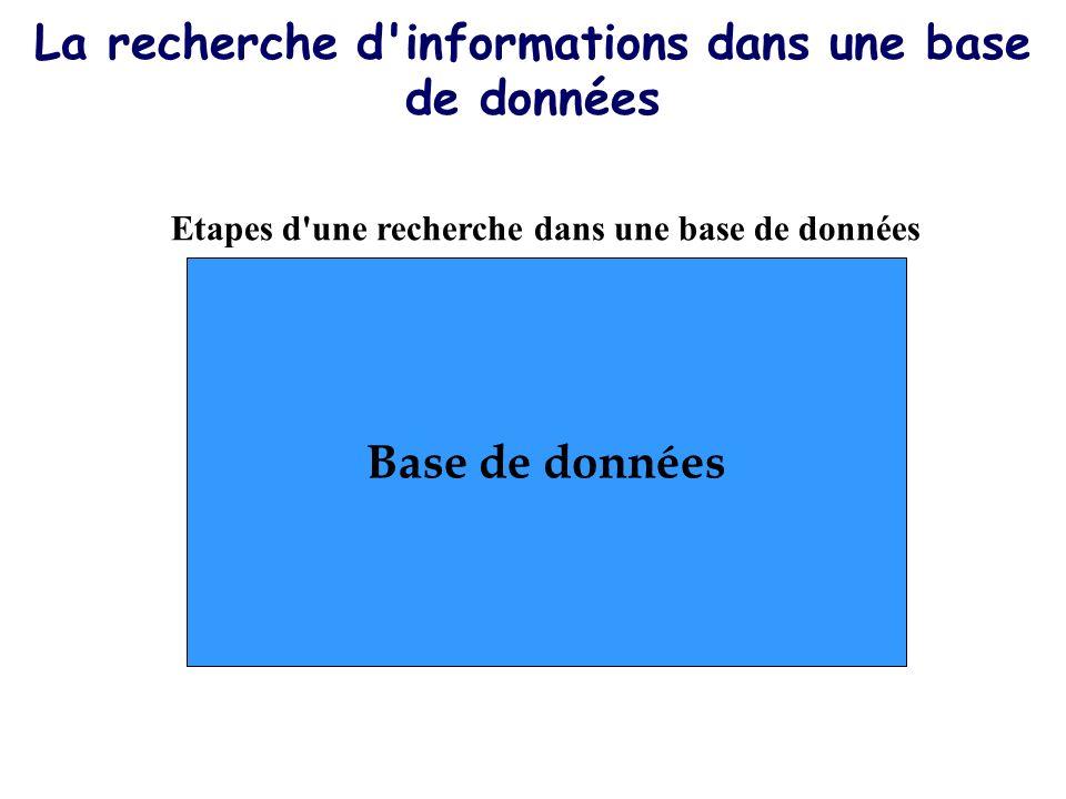 La recherche d'informations dans une base de données Base de données Etapes d'une recherche dans une base de données