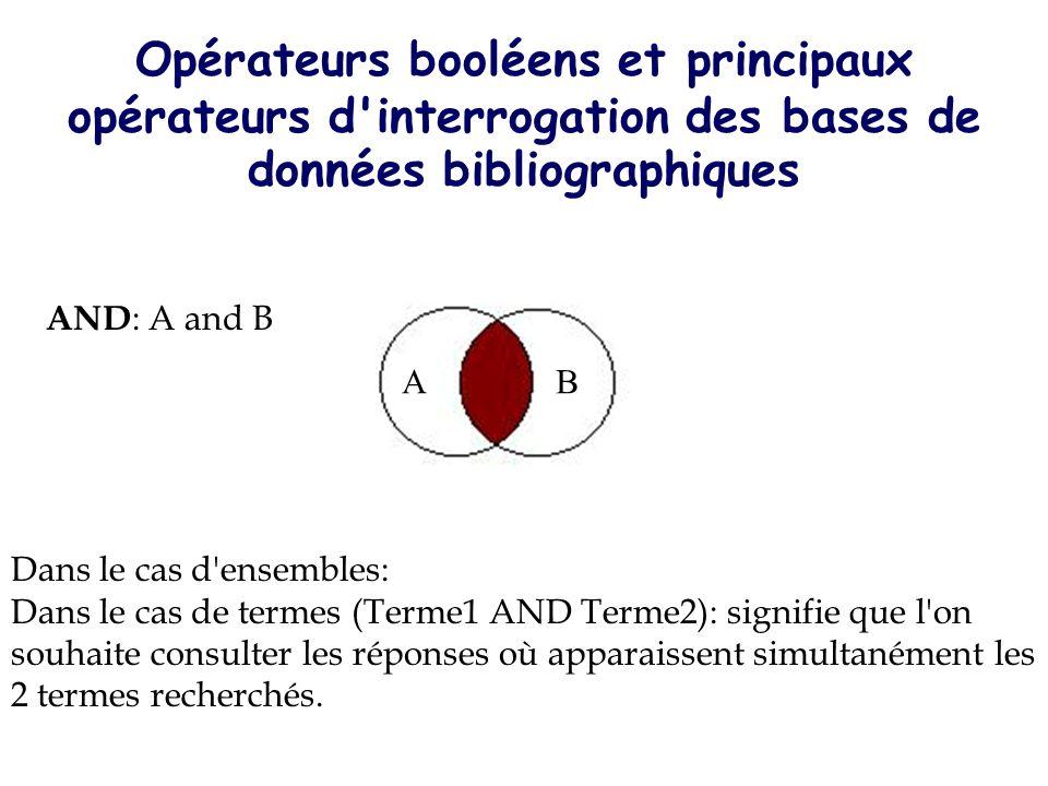 Opérateurs booléens et principaux opérateurs d'interrogation des bases de données bibliographiques AND : A and B Dans le cas d'ensembles: Dans le cas