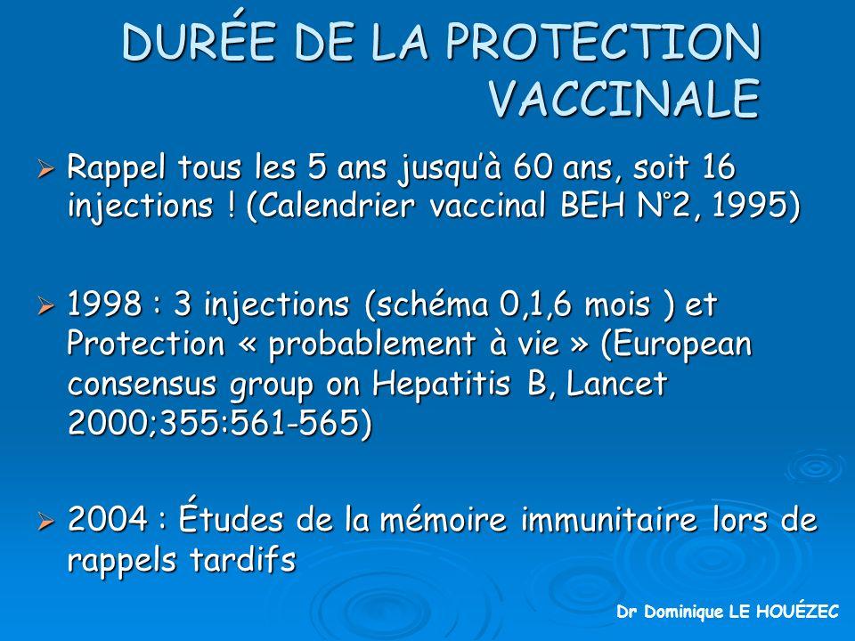 DURÉE DE LA PROTECTION VACCINALE Rappel tous les 5 ans jusquà 60 ans, soit 16 injections .