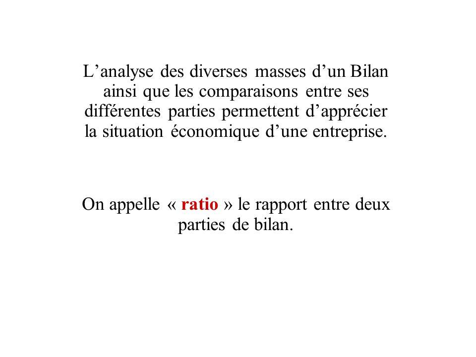 Lanalyse des diverses masses dun Bilan ainsi que les comparaisons entre ses différentes parties permettent dapprécier la situation économique dune entreprise.
