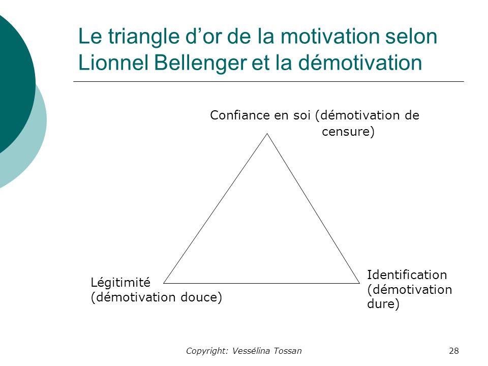 Copyright: Vessélina Tossan28 Le triangle dor de la motivation selon Lionnel Bellenger et la démotivation Confiance en soi (démotivation de censure) Légitimité (démotivation douce) Identification (démotivation dure)
