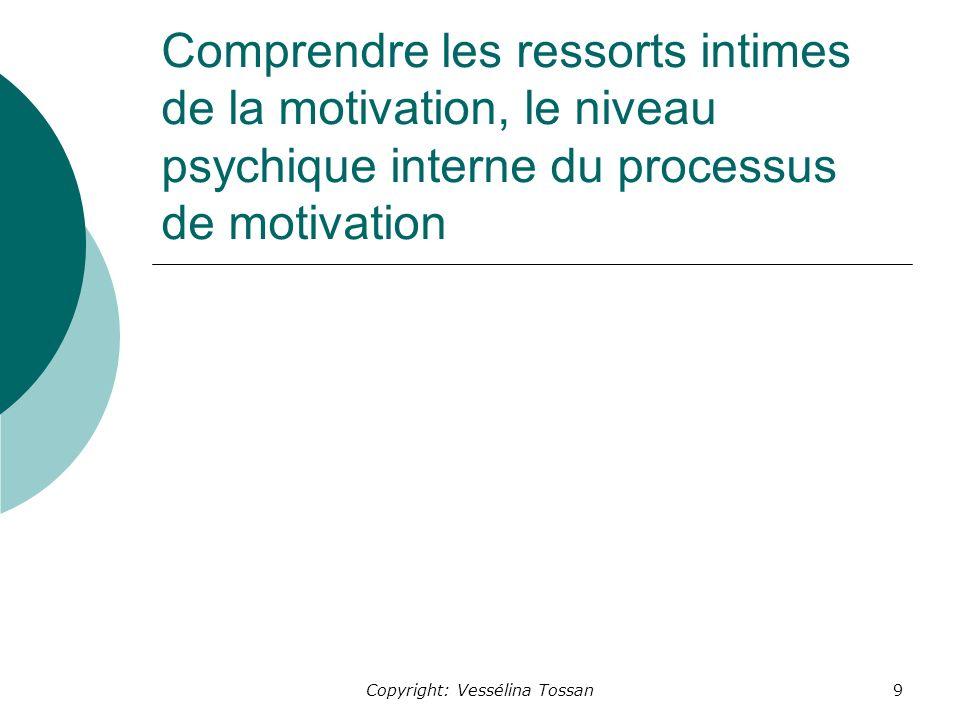 Copyright: Vessélina Tossan9 Comprendre les ressorts intimes de la motivation, le niveau psychique interne du processus de motivation