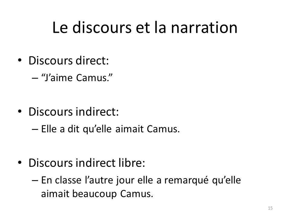 Le discours et la narration Discours direct: – Jaime Camus. Discours indirect: – Elle a dit quelle aimait Camus. Discours indirect libre: – En classe