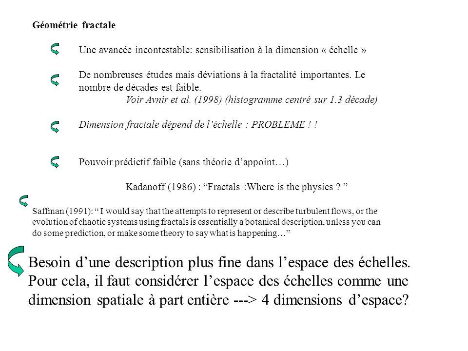 Géométrie fractale Une avancée incontestable: sensibilisation à la dimension « échelle » De nombreuses études mais déviations à la fractalité importan
