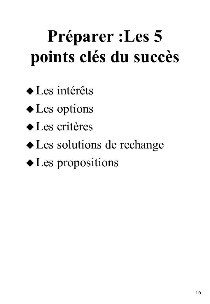 16 Préparer :Les 5 points clés du succès Les intérêts Les options Les critères Les solutions de rechange Les propositions