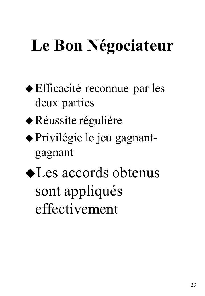 23 Le Bon Négociateur Efficacité reconnue par les deux parties Réussite régulière Privilégie le jeu gagnant- gagnant Les accords obtenus sont appliqués effectivement