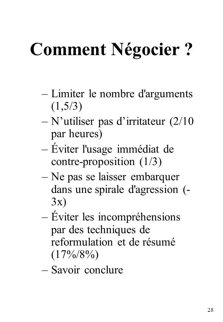 28 Comment Négocier .