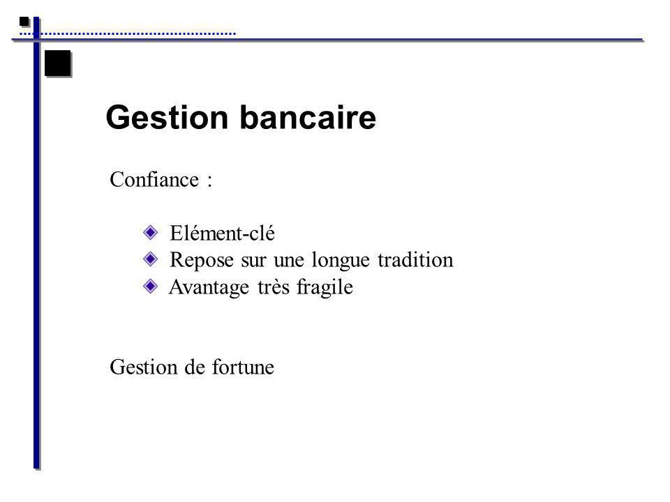 Gestion bancaire Confiance : Elément-clé Repose sur une longue tradition Avantage très fragile Gestion de fortune