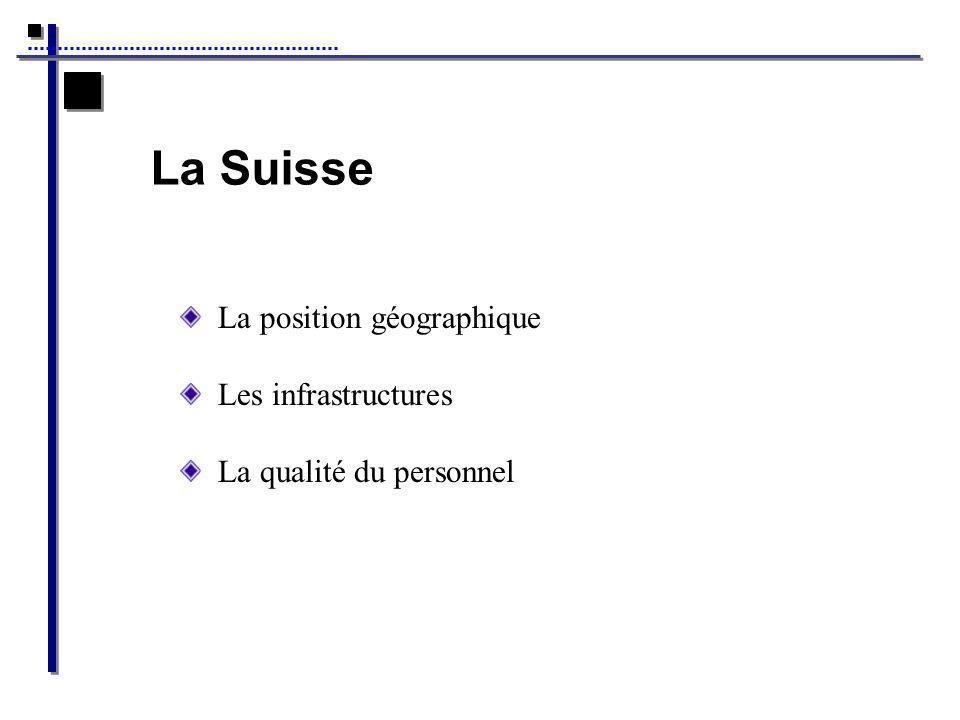 La Suisse La position géographique Les infrastructures La qualité du personnel