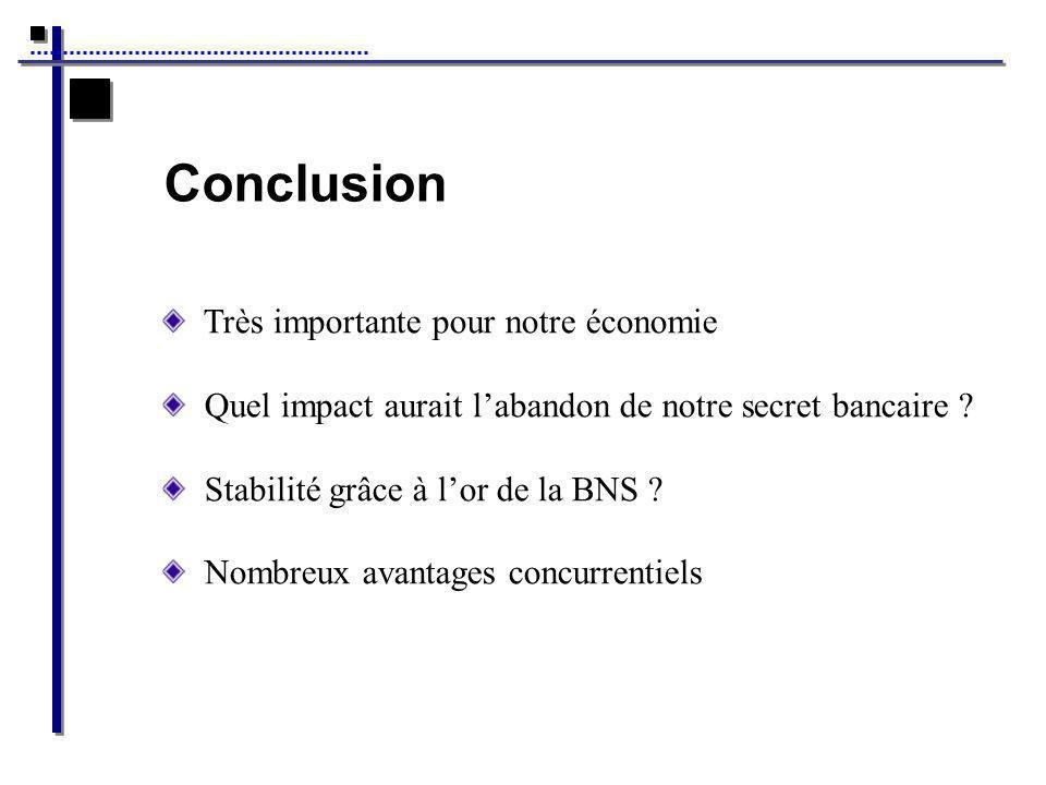 Conclusion Très importante pour notre économie Quel impact aurait labandon de notre secret bancaire .