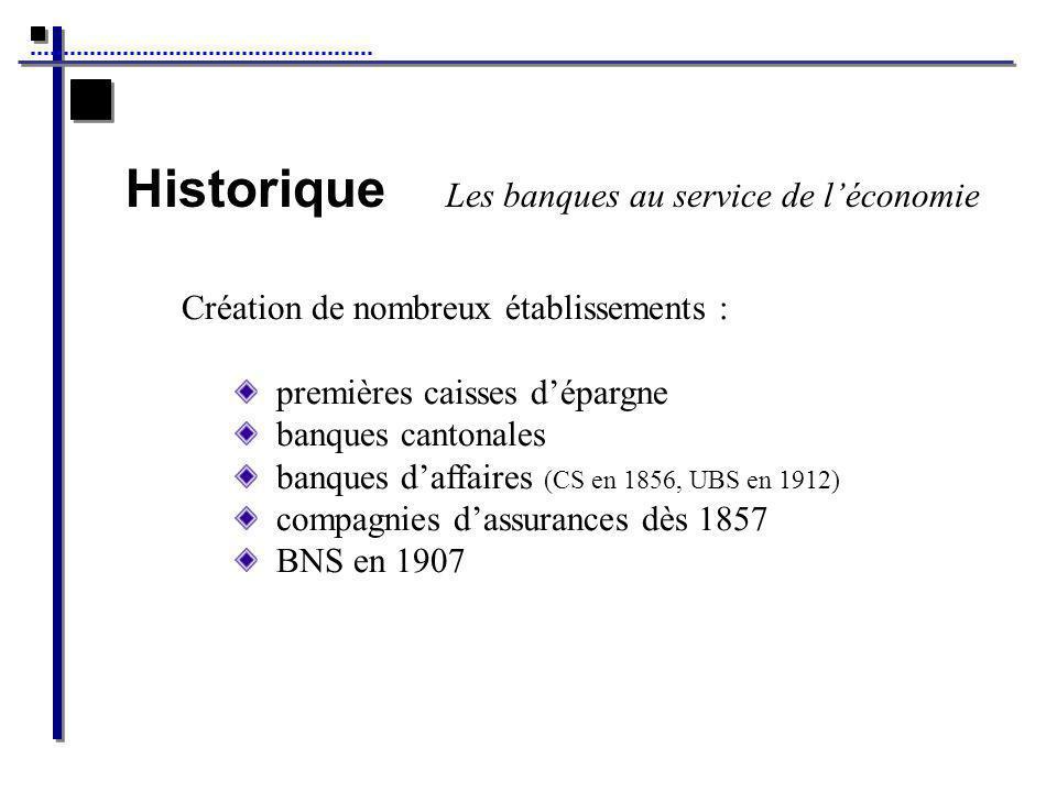 Création de nombreux établissements : premières caisses dépargne banques cantonales banques daffaires (CS en 1856, UBS en 1912) compagnies dassurances dès 1857 BNS en 1907