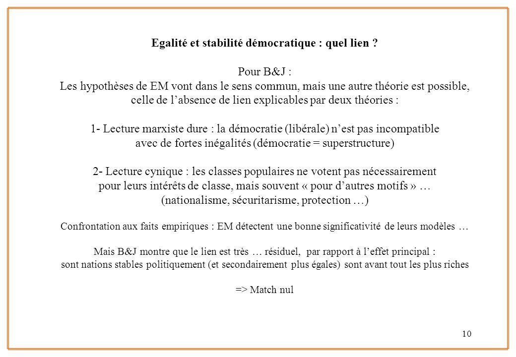 10 Egalité et stabilité démocratique : quel lien ? Pour B&J : Les hypothèses de EM vont dans le sens commun, mais une autre théorie est possible, cell