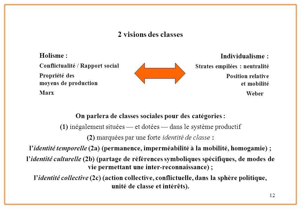 12 Individualisme : Strates empilées : neutralité Position relative et mobilité Weber Holisme : Conflictualité / Rapport social Propriété des moyens d
