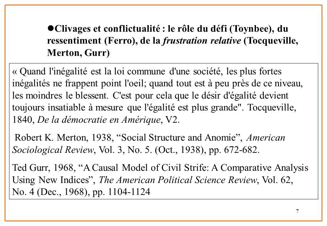 7 lClivages et conflictualité : le rôle du défi (Toynbee), du ressentiment (Ferro), de la frustration relative (Tocqueville, Merton, Gurr) « Quand l'i
