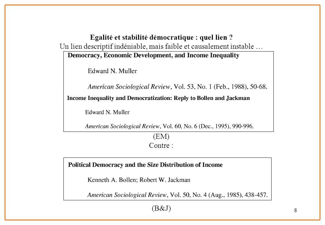 8 Egalité et stabilité démocratique : quel lien ? Un lien descriptif indéniable, mais faible et causalement instable … (EM) Contre : (B&J)
