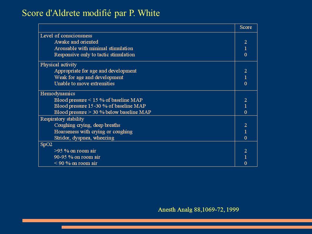 Score d'Aldrete modifié par P. White Anesth Analg 88,1069-72, 1999