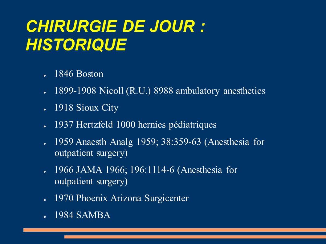 Score d Aldrete modifié par P. White Anesth Analg 88,1069-72, 1999