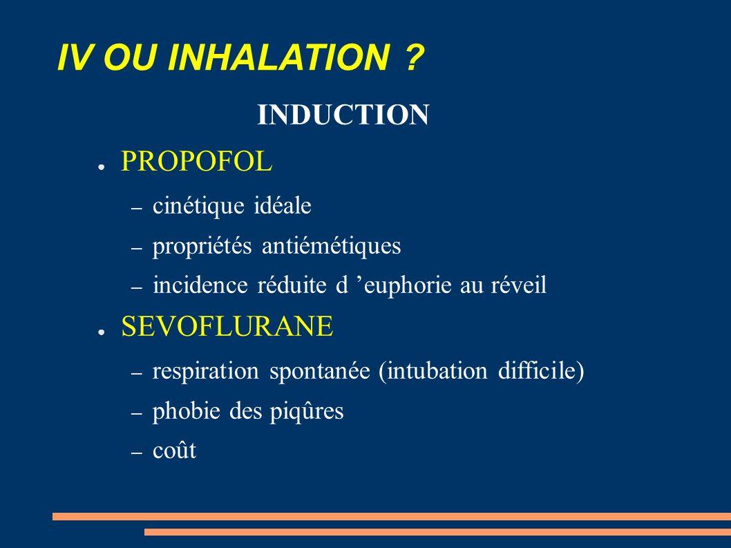IV OU INHALATION ? INDUCTION PROPOFOL – cinétique idéale – propriétés antiémétiques – incidence réduite d euphorie au réveil SEVOFLURANE – respiration