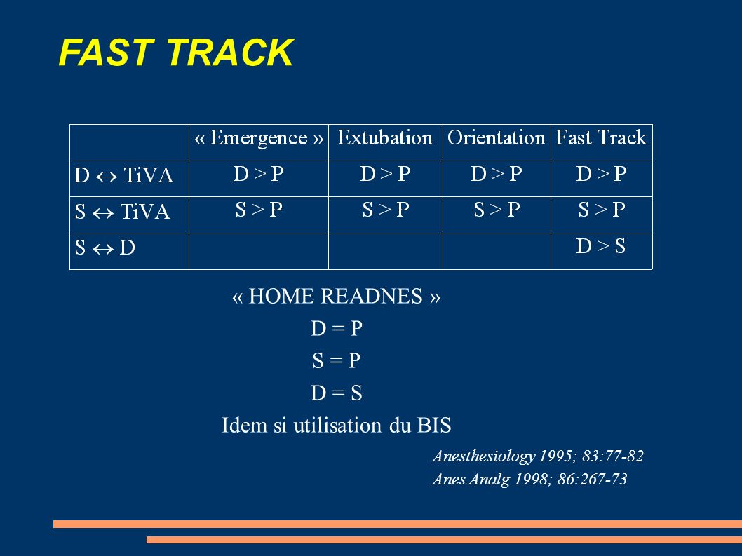 FAST TRACK « HOME READNES » D = P S = P D = S Idem si utilisation du BIS Anesthesiology 1995; 83:77-82 Anes Analg 1998; 86:267-73