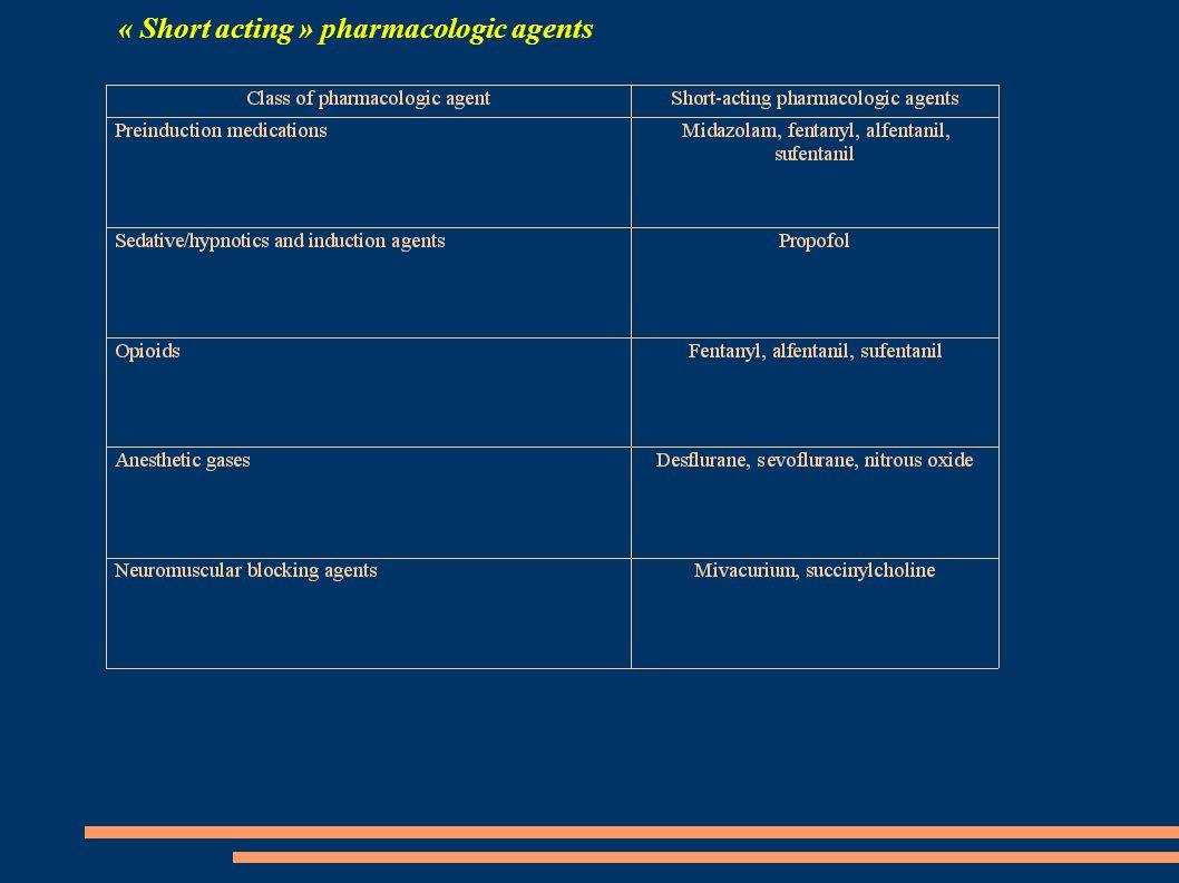 « Short acting » pharmacologic agents