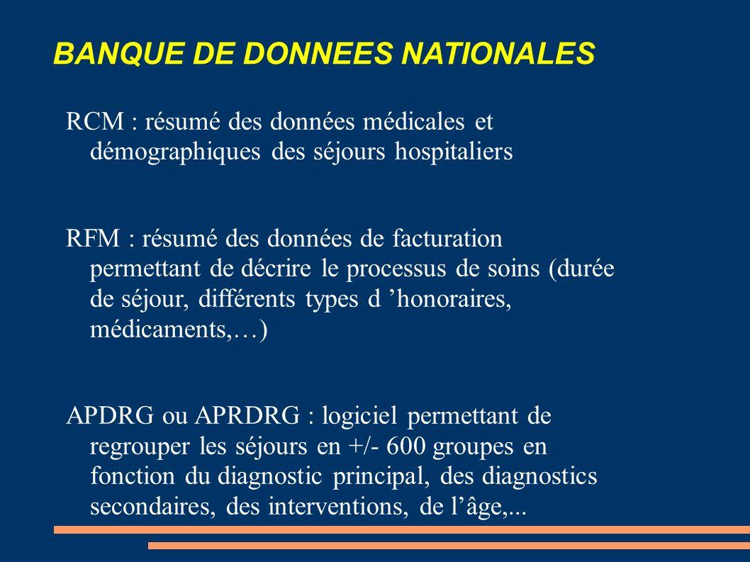 BANQUE DE DONNEES NATIONALES RCM : résumé des données médicales et démographiques des séjours hospitaliers RFM : résumé des données de facturation per