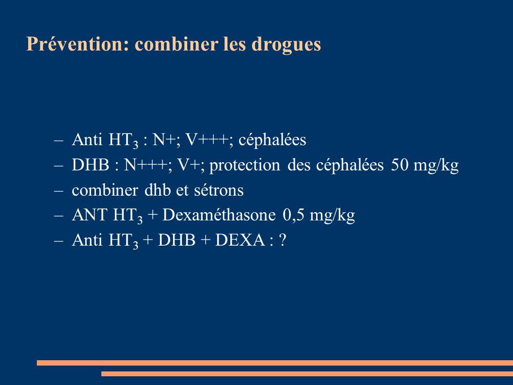 –Anti HT 3 : N+; V+++; céphalées –DHB : N+++; V+; protection des céphalées 50 mg/kg –combiner dhb et sétrons –ANT HT 3 + Dexaméthasone 0,5 mg/kg –Anti