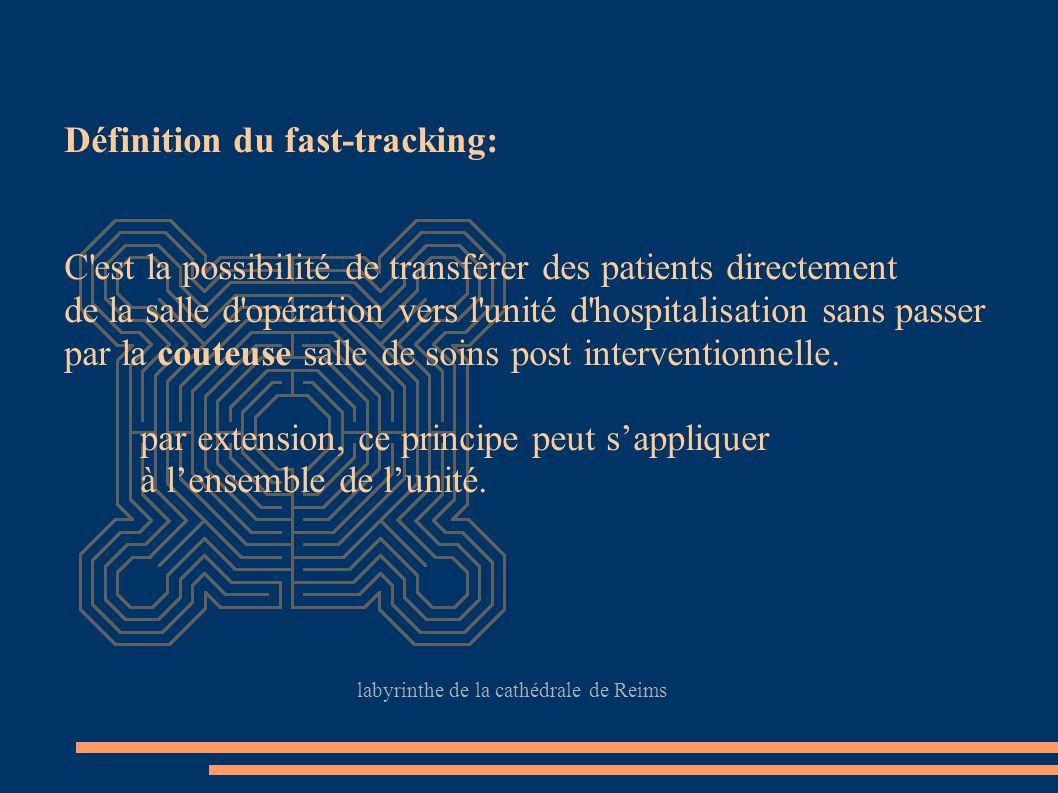 Définition du fast-tracking: C'est la possibilité de transférer des patients directement de la salle d'opération vers l'unité d'hospitalisation sans p
