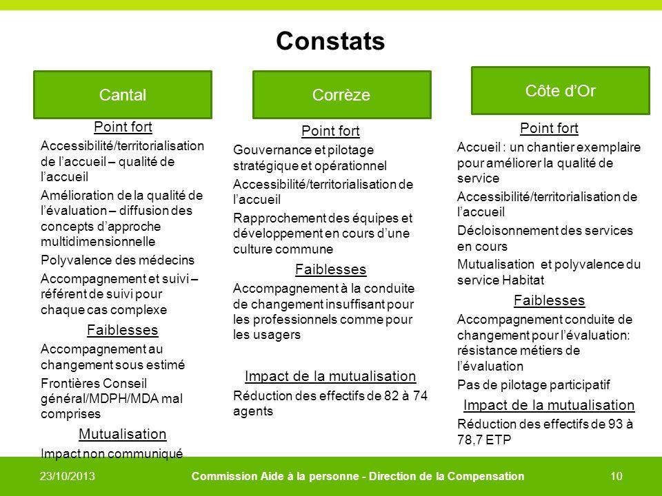 Constats Point fort Accessibilité/territorialisation de laccueil – qualité de laccueil Amélioration de la qualité de lévaluation – diffusion des conce