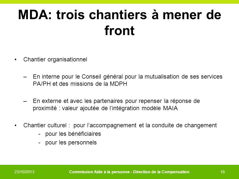 MDA: trois chantiers à mener de front Chantier organisationnel –En interne pour le Conseil général pour la mutualisation de ses services PA/PH et des
