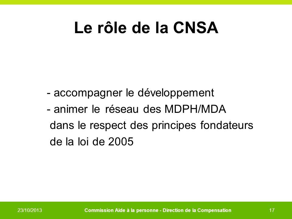 Le rôle de la CNSA - accompagner le développement - animer le réseau des MDPH/MDA dans le respect des principes fondateurs de la loi de 2005 Commission Aide à la personne - Direction de la Compensation1723/10/2013