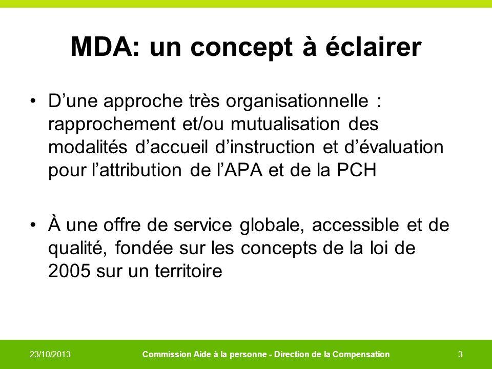 MDA: un concept à éclairer Dune approche très organisationnelle : rapprochement et/ou mutualisation des modalités daccueil dinstruction et dévaluation pour lattribution de lAPA et de la PCH À une offre de service globale, accessible et de qualité, fondée sur les concepts de la loi de 2005 sur un territoire Commission Aide à la personne - Direction de la Compensation323/10/2013