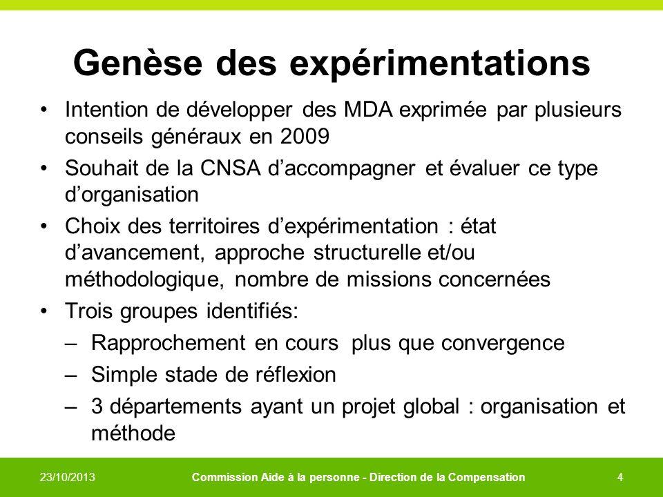 Genèse des expérimentations Intention de développer des MDA exprimée par plusieurs conseils généraux en 2009 Souhait de la CNSA daccompagner et évalue