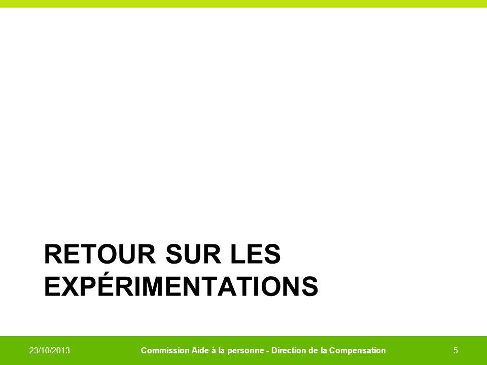 RETOUR SUR LES EXPÉRIMENTATIONS Commission Aide à la personne - Direction de la Compensation523/10/2013