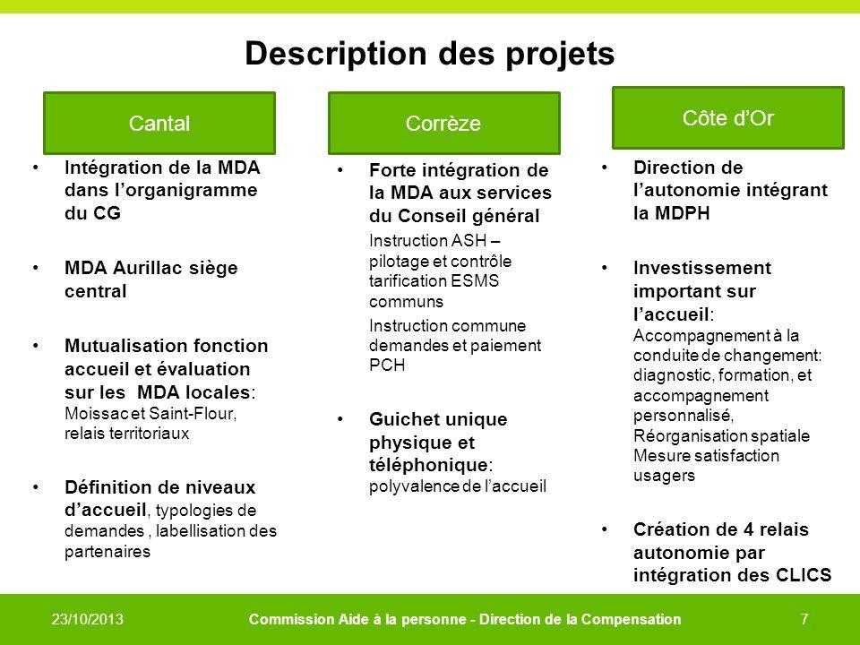 Description des projets Intégration de la MDA dans lorganigramme du CG MDA Aurillac siège central Mutualisation fonction accueil et évaluation sur les