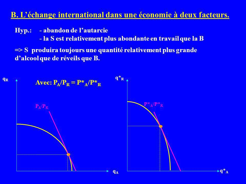 B. Léchange international dans une économie à deux facteurs. Hyp.:- abandon de lautarcie - la S est relativement plus abondante en travail que la B =>