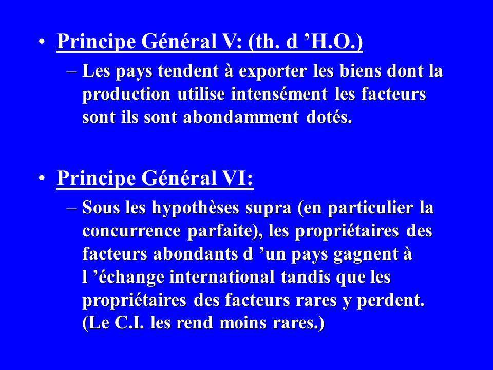 Principe Général V: (th. d H.O.) –Les pays tendent à exporter les biens dont la production utilise intensément les facteurs sont ils sont abondamment