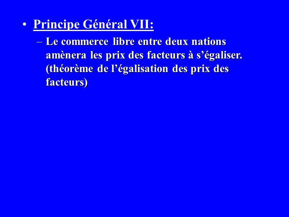 Principe Général VII: –Le commerce libre entre deux nations amènera les prix des facteurs à ségaliser. (théorème de légalisation des prix des facteurs